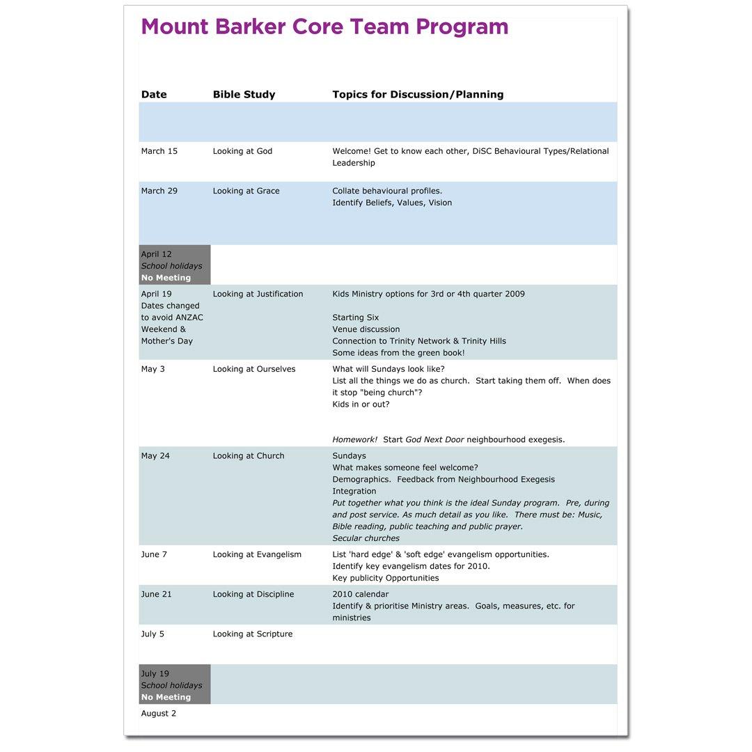 Core Team Program